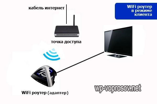 Soruyu anlayın: İki bilgisayarı yerel ağa nasıl bağlarım