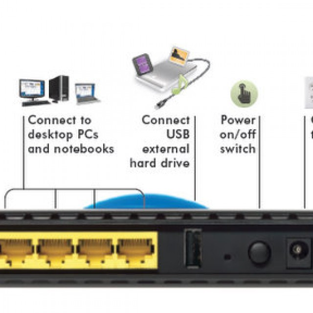Netgear připojení